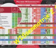 Firma WIS Kunststoffe i jej Navigator 2.0 na targach PLASTPOL 2019