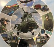 Innowacje, rozwój i wyzwania statków powietrznych w Polsce