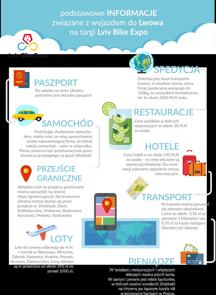 Lviv Bike Expo - informacje praktyczne