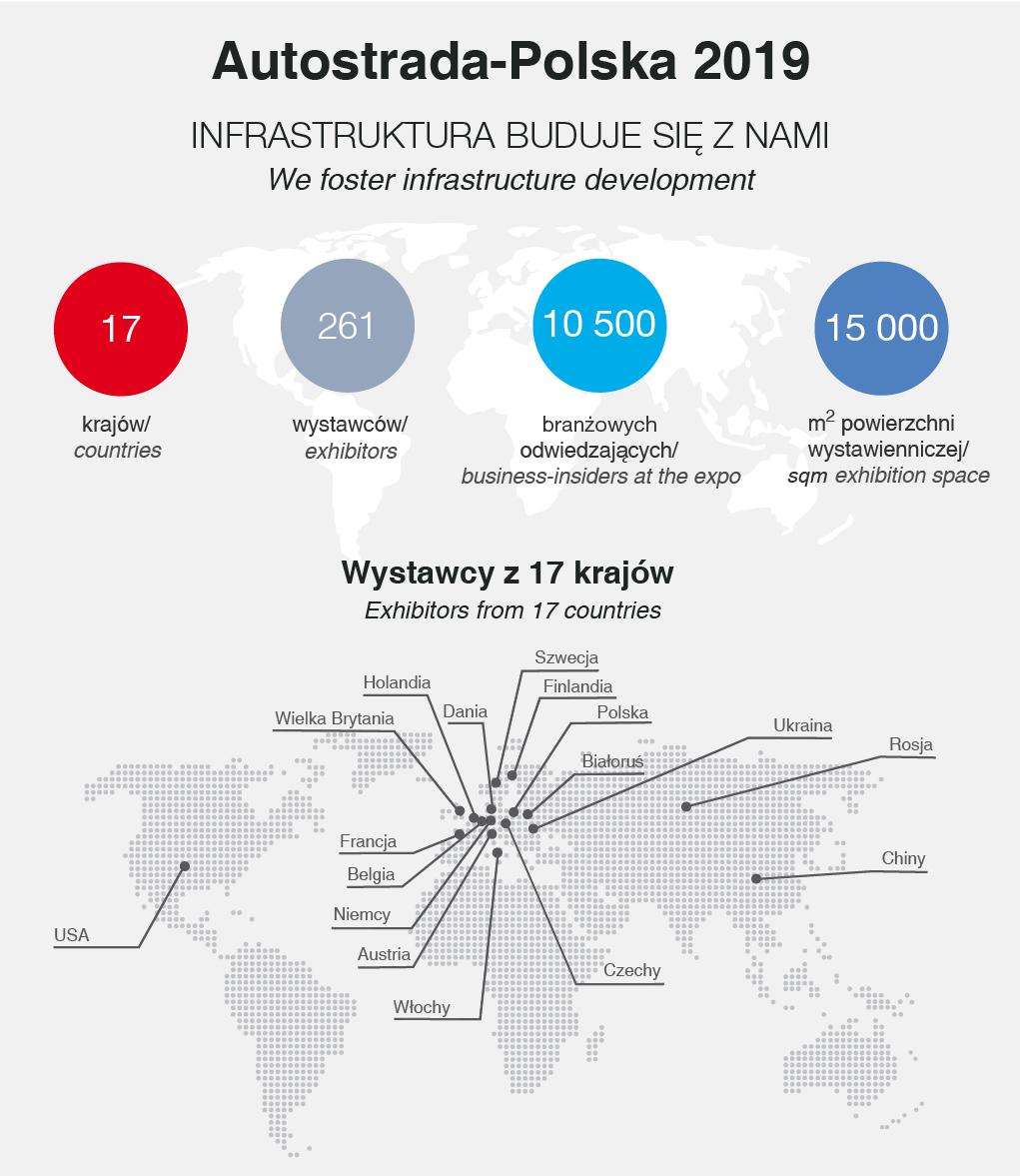 autostrada 2018 - statystyka (infografika)