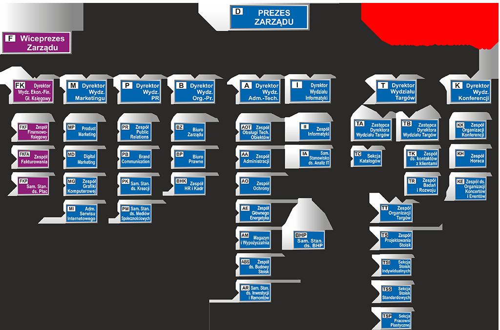 schemat organizacyjny TK 2019 aktualizacja 2019-11-21