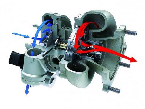 Rodzaje oraz sposoby działania turbosprężarek będzie można poznać podczas Salonu Turbo Expo w Targach Kielce