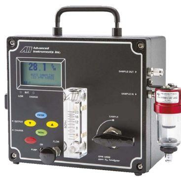 Przenośny analizator tlenu GPR-1200 ATEX do zobaczenia podczas Targó EXPO-GAS
