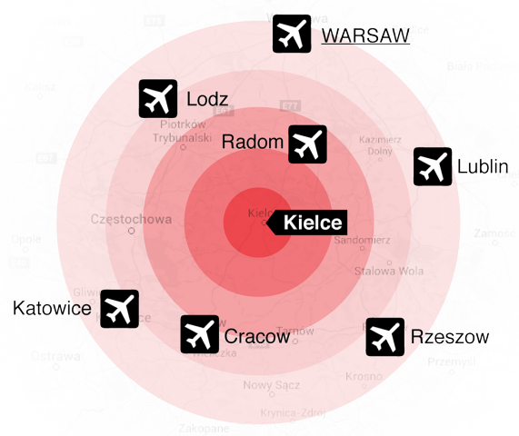 targi kielce - airports location