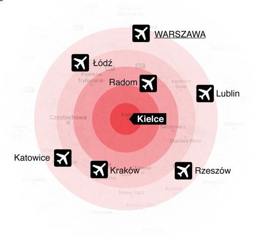 targi kielce - lokalizacja lotnisk